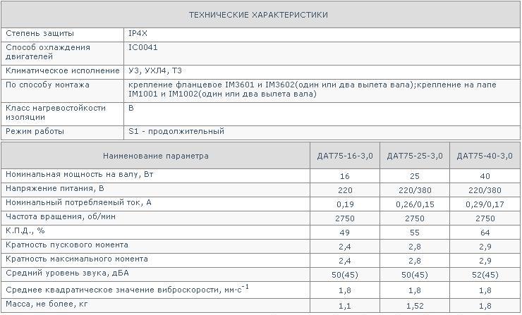 Электродвигатель ДАТ 75-40-У3